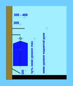 Вертикальные размеры для гардеробной